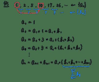 項 一般 階 数列 差 いろいろな数列(3)